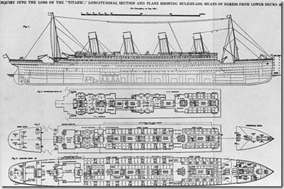 La construcci n del titanic aphu - Construccion del titanic ...