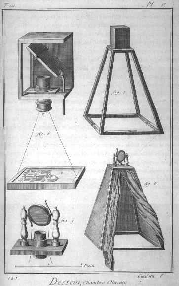 Primeros conceptos de Camera Obscura