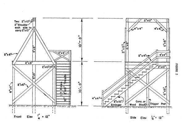 Instrucciones para construir el patíbulo