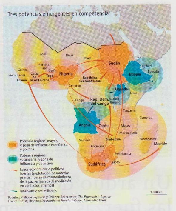 Poderes Regionales